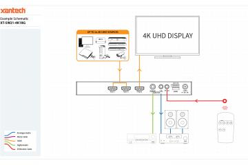 HDMI 4K 2x1 Switcher with Audio Breakout and EDID Management